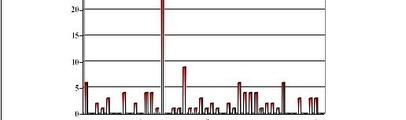 Ancora casi di avvelenamenti di animali nell'area fiorentina. I dati del 2014